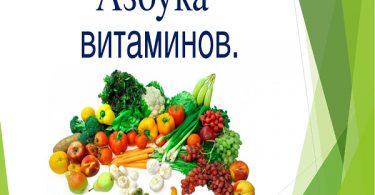 Картинки полезные продукты